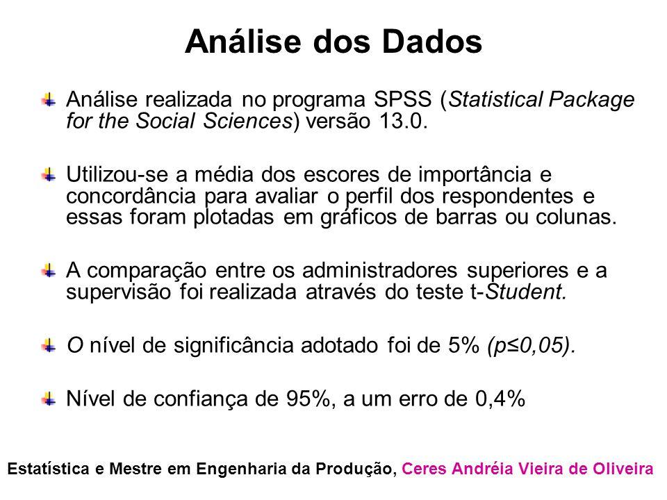 Análise dos Dados Análise realizada no programa SPSS (Statistical Package for the Social Sciences) versão 13.0. Utilizou-se a média dos escores de imp