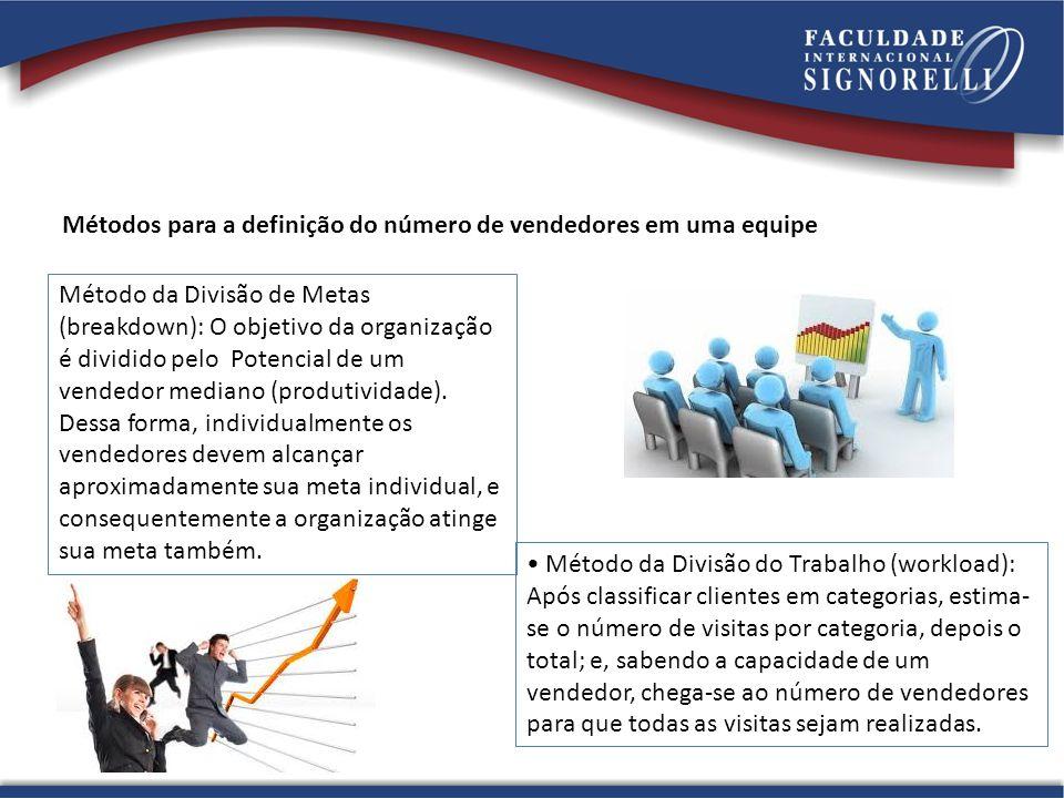 Métodos para a definição do número de vendedores em uma equipe Método da Divisão de Metas (breakdown): O objetivo da organização é dividido pelo Potencial de um vendedor mediano (produtividade).