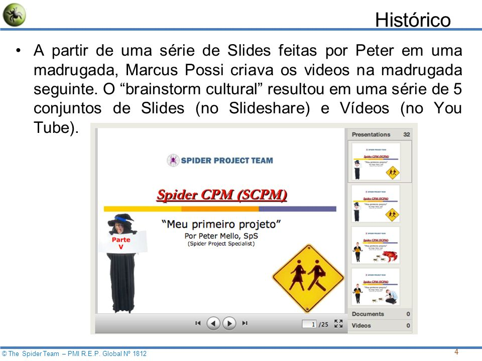 15 © The Spider Team – PMI R.E.P.