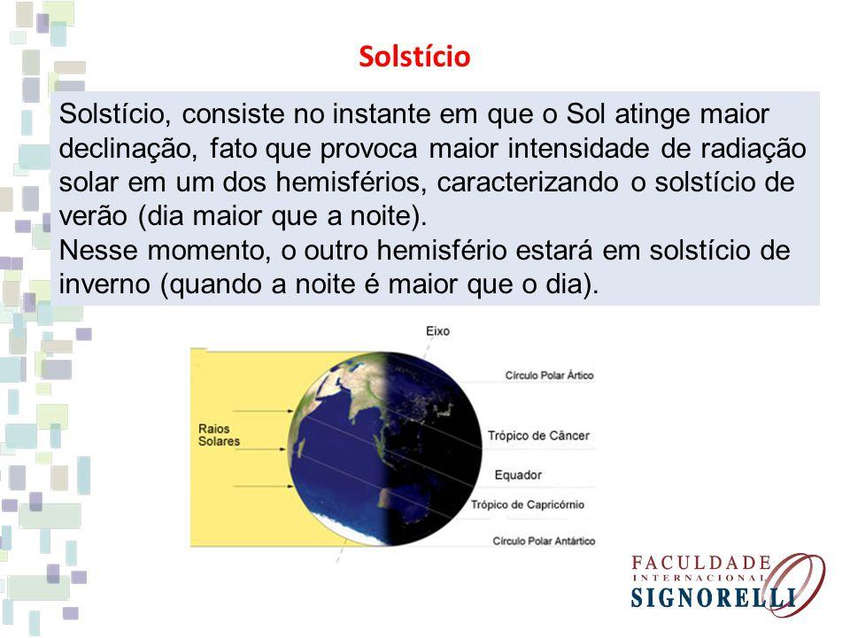 Solstício Solstício, consiste no instante em que o Sol atinge maior declinação, fato que provoca maior intensidade de radiação solar em um dos hemisfé