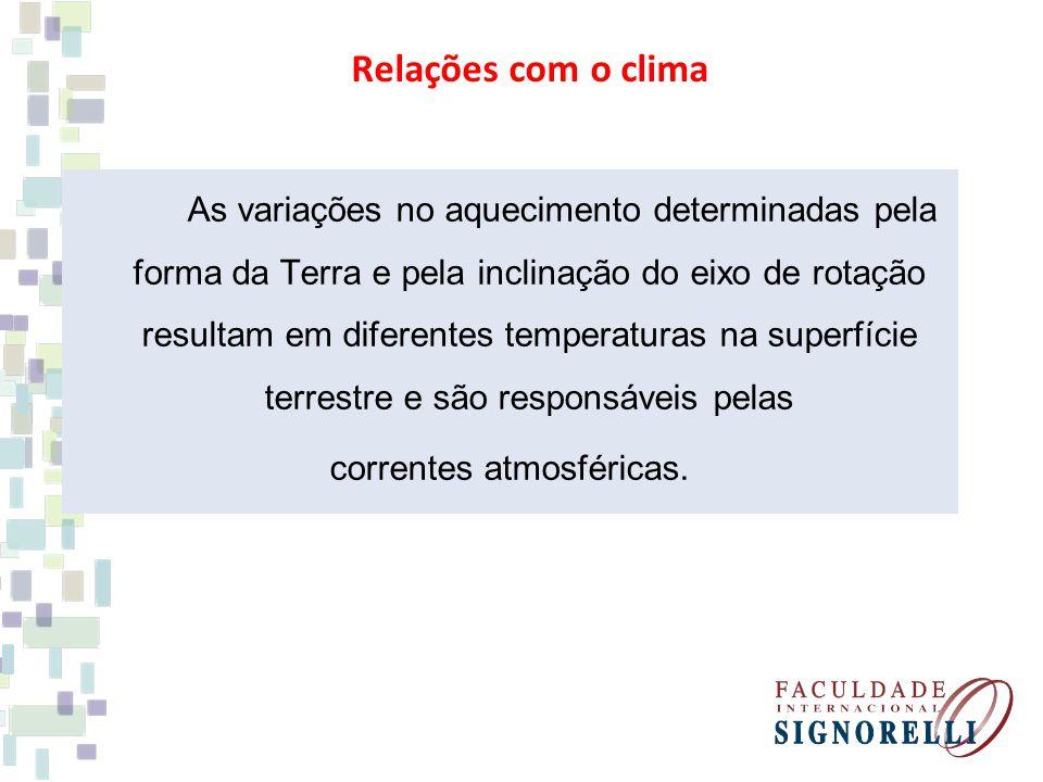 Relações com o clima As variações no aquecimento determinadas pela forma da Terra e pela inclinação do eixo de rotação resultam em diferentes temperat