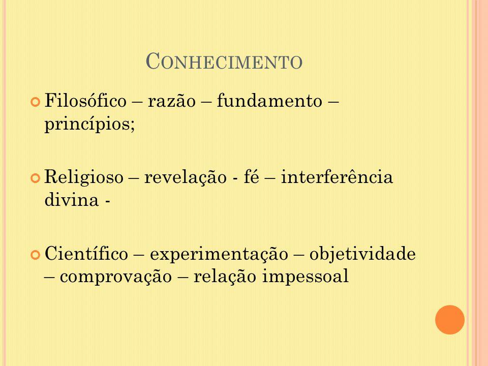 C ONHECIMENTO Filosófico – razão – fundamento – princípios; Religioso – revelação - fé – interferência divina - Científico – experimentação – objetivi