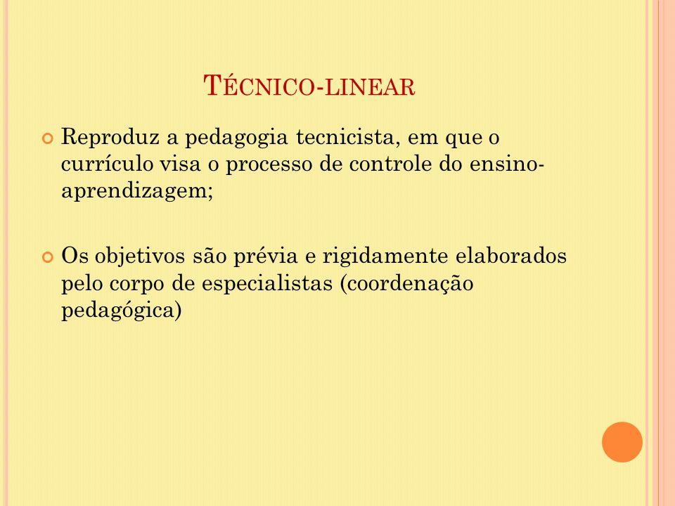 T ÉCNICO - LINEAR Reproduz a pedagogia tecnicista, em que o currículo visa o processo de controle do ensino- aprendizagem; Os objetivos são prévia e r