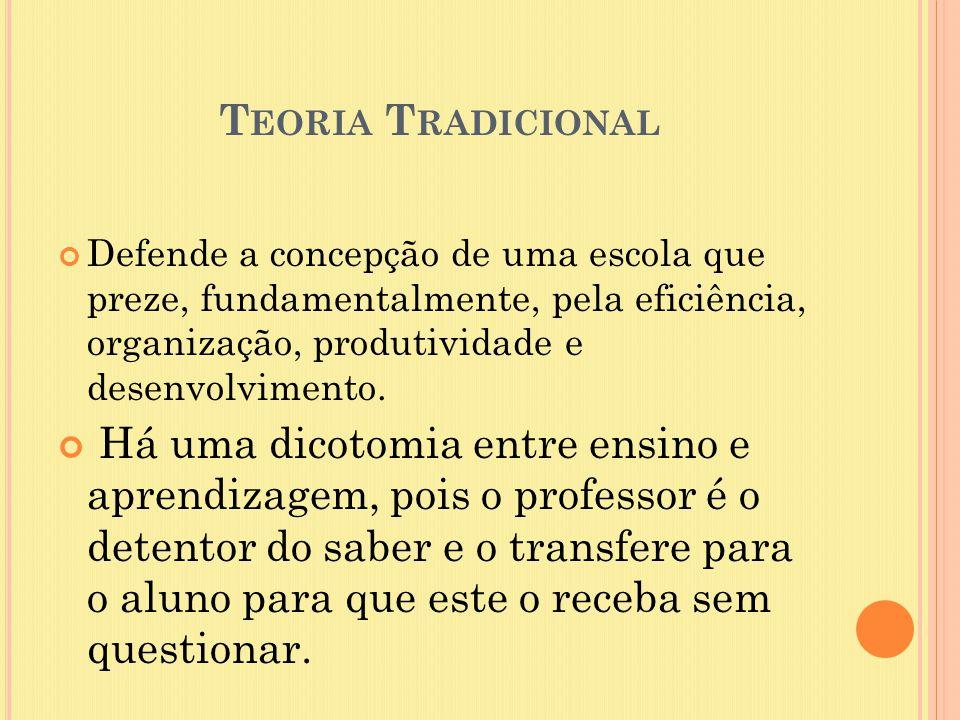 T EORIA T RADICIONAL Defende a concepção de uma escola que preze, fundamentalmente, pela eficiência, organização, produtividade e desenvolvimento. Há