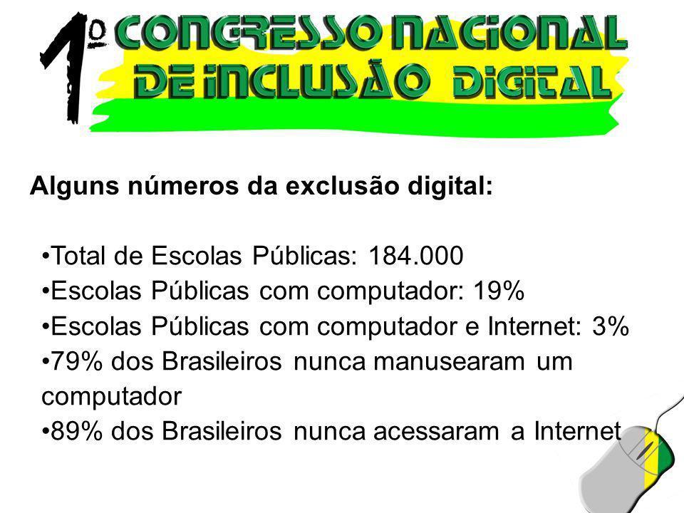 Total de Escolas Públicas: 184.000 Escolas Públicas com computador: 19% Escolas Públicas com computador e Internet: 3% 79% dos Brasileiros nunca manus