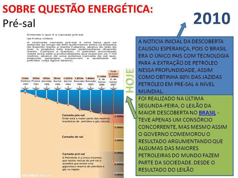 SOBRE QUESTÃO ENERGÉTICA: Pré-sal A NOTICIA INICIAL DA DESCOBERTA CAUSOU ESPERANÇA, POIS O BRASIL ERA O ÚNICO PAIS COM TECNOLOGIA PARA A EXTRAÇÃO DE PETRÓLEO NESSA PROFUNDIDADE, ASSIM COMO OBTINHA 60% DAS JAZIDAS PETRÓLEO EM PRÉ-SAL A NÍVEL MUNDIAL.