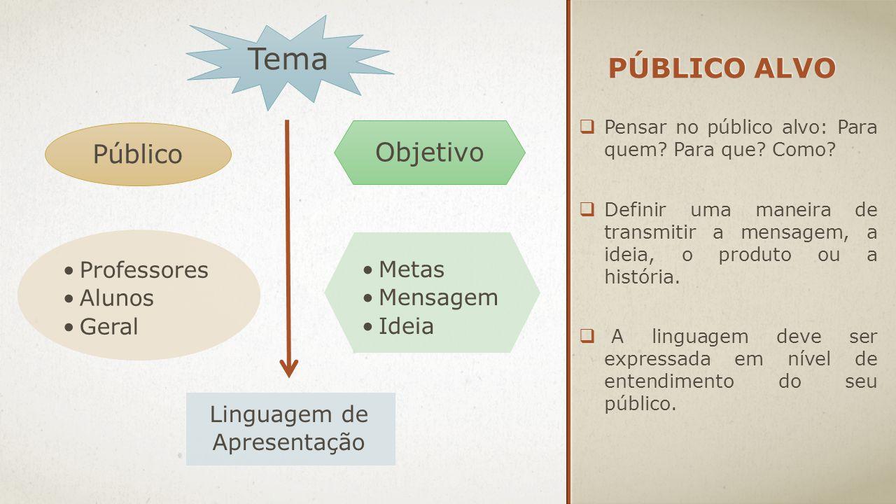 PÚBLICO ALVO  Pensar no público alvo: Para quem? Para que? Como?  Definir uma maneira de transmitir a mensagem, a ideia, o produto ou a história. 