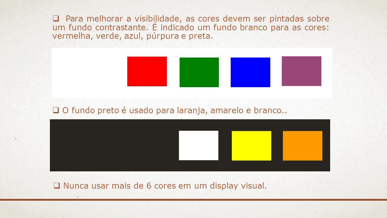   Para melhorar a visibilidade, as cores devem ser pintadas sobre um fundo contrastante. É indicado um fundo branco para as cores: vermelha, verde,