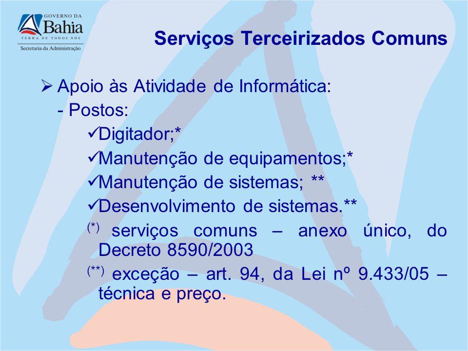 Serviços Terceirizados Comuns  Apoio às Atividade de Informática: - Postos: Digitador;* Manutenção de equipamentos;* Manutenção de sistemas; ** Desen