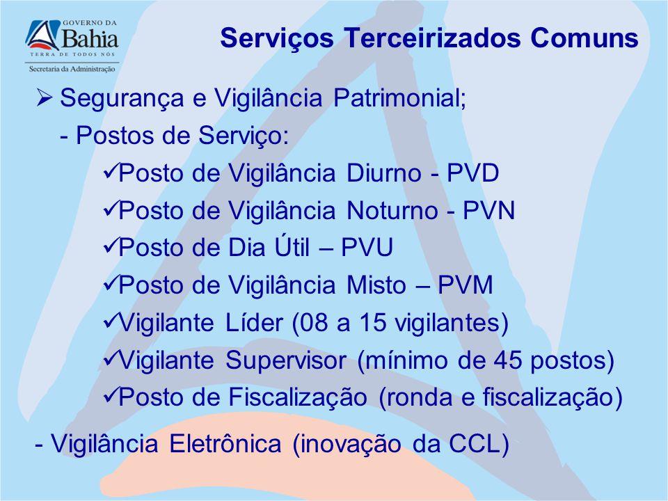 Serviços Terceirizados Comuns  Segurança e Vigilância Patrimonial; - Postos de Serviço: Posto de Vigilância Diurno - PVD Posto de Vigilância Noturno