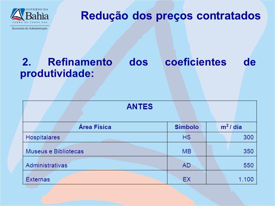 Redução dos preços contratados ANTES Área FísicaSímbolom 2 / dia HospitalaresHS300 Museus e BibliotecasMB350 AdministrativasAD550 ExternasEX1.100 2. R