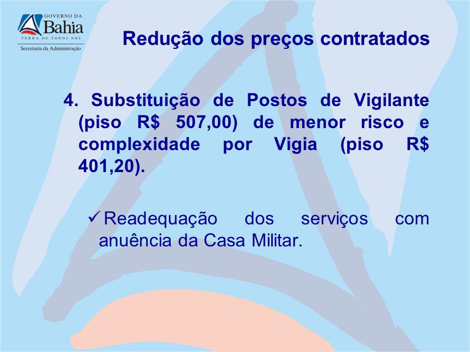 Redução dos preços contratados 4. Substituição de Postos de Vigilante (piso R$ 507,00) de menor risco e complexidade por Vigia (piso R$ 401,20). Reade