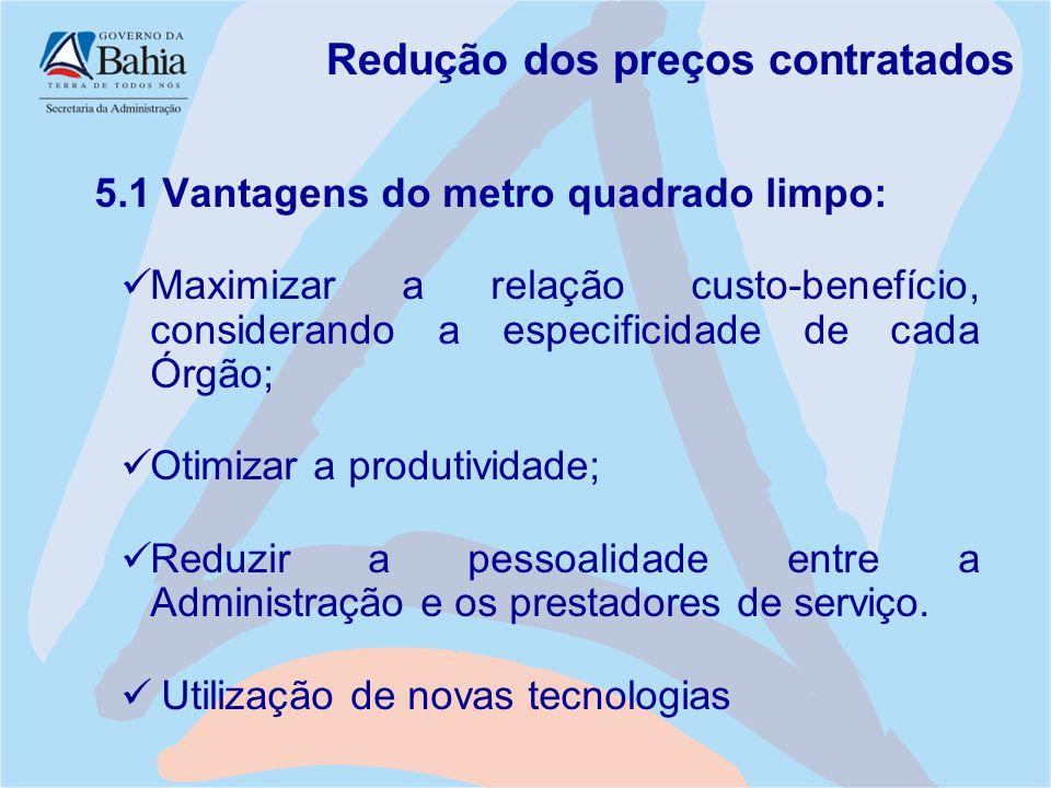 Redução dos preços contratados 5.1 Vantagens do metro quadrado limpo: Maximizar a relação custo-benefício, considerando a especificidade de cada Órgão
