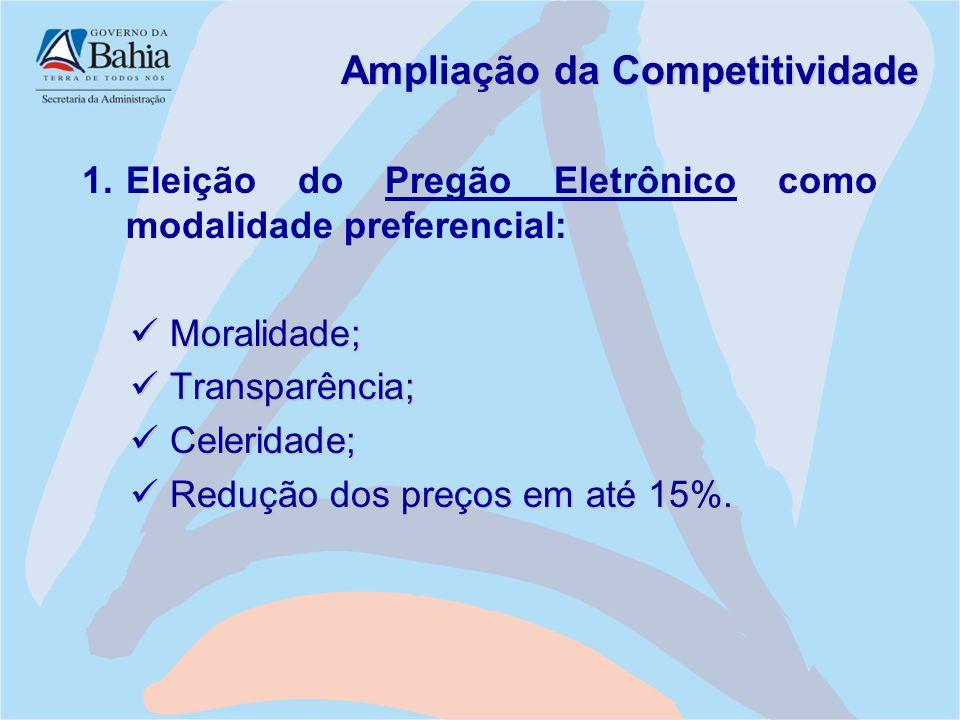 Ampliação da Competitividade 1.Eleição do Pregão Eletrônico como modalidade preferencial: Moralidade; Moralidade; Transparência; Transparência; Celeri