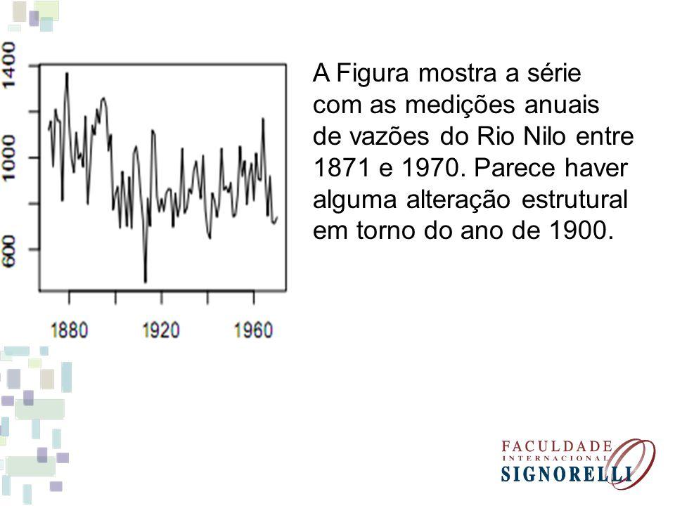 A Figura mostra a série com as medições anuais de vazões do Rio Nilo entre 1871 e 1970. Parece haver alguma alteração estrutural em torno do ano de 19