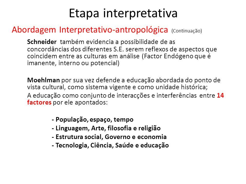 Etapa interpretativa Abordagem Interpretativo-antropológica (Continuação) Schneider também evidencia a possibilidade de as concordâncias dos diferente