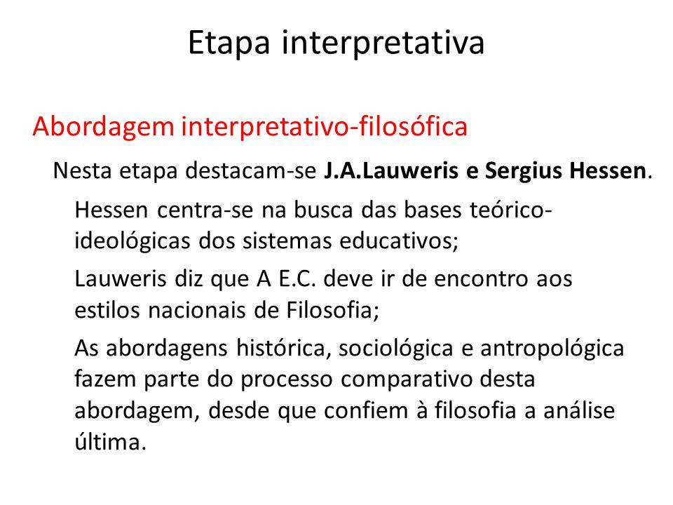 Etapa interpretativa Abordagem interpretativo-filosófica Nesta etapa destacam-se J.A.Lauweris e Sergius Hessen. Hessen centra-se na busca das bases te