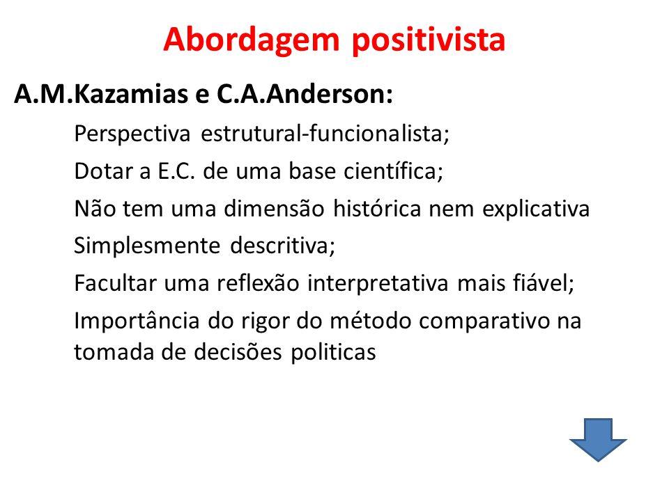 Abordagem positivista A.M.Kazamias e C.A.Anderson: Perspectiva estrutural-funcionalista; Dotar a E.C. de uma base científica; Não tem uma dimensão his