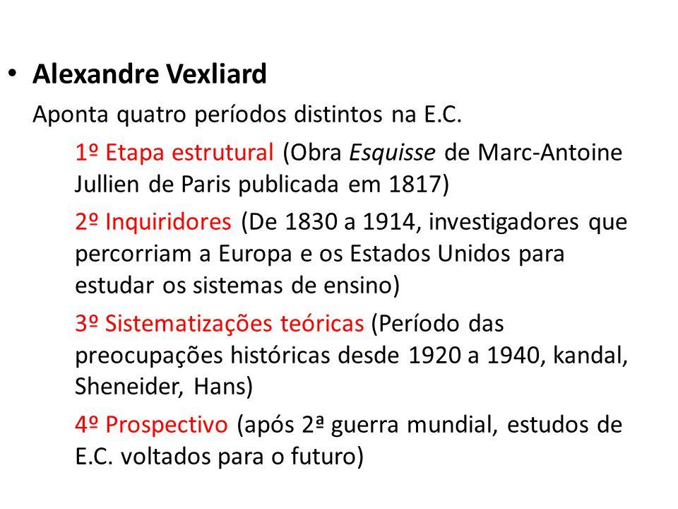 Alexandre Vexliard Aponta quatro períodos distintos na E.C. 1º Etapa estrutural (Obra Esquisse de Marc-Antoine Jullien de Paris publicada em 1817) 2º
