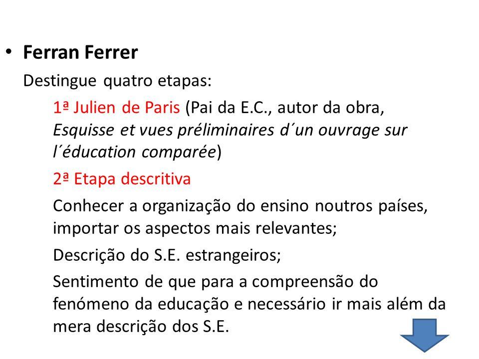 Ferran Ferrer Destingue quatro etapas: 1ª Julien de Paris (Pai da E.C., autor da obra, Esquisse et vues préliminaires d´un ouvrage sur l´éducation com