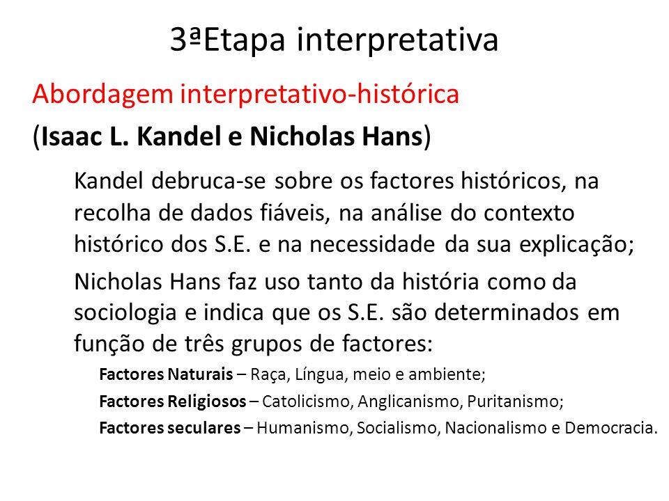 3ªEtapa interpretativa Abordagem interpretativo-histórica (Isaac L. Kandel e Nicholas Hans) Kandel debruca-se sobre os factores históricos, na recolha