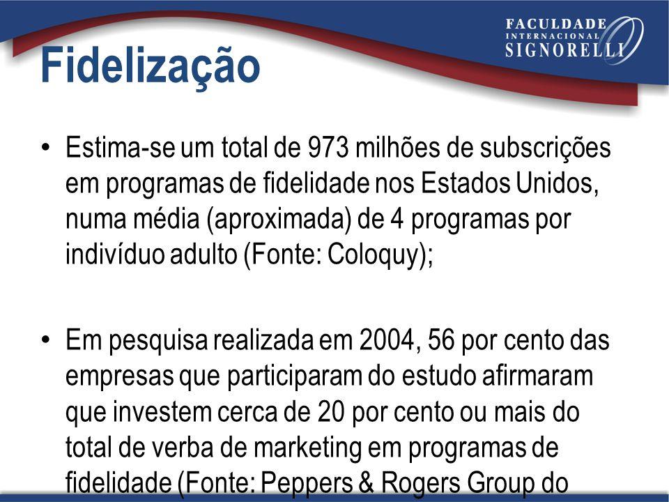 Estima-se um total de 973 milhões de subscrições em programas de fidelidade nos Estados Unidos, numa média (aproximada) de 4 programas por indivíduo a