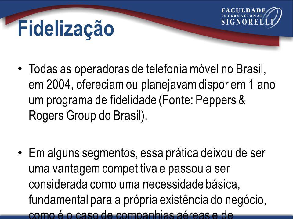 Todas as operadoras de telefonia móvel no Brasil, em 2004, ofereciam ou planejavam dispor em 1 ano um programa de fidelidade (Fonte: Peppers & Rogers