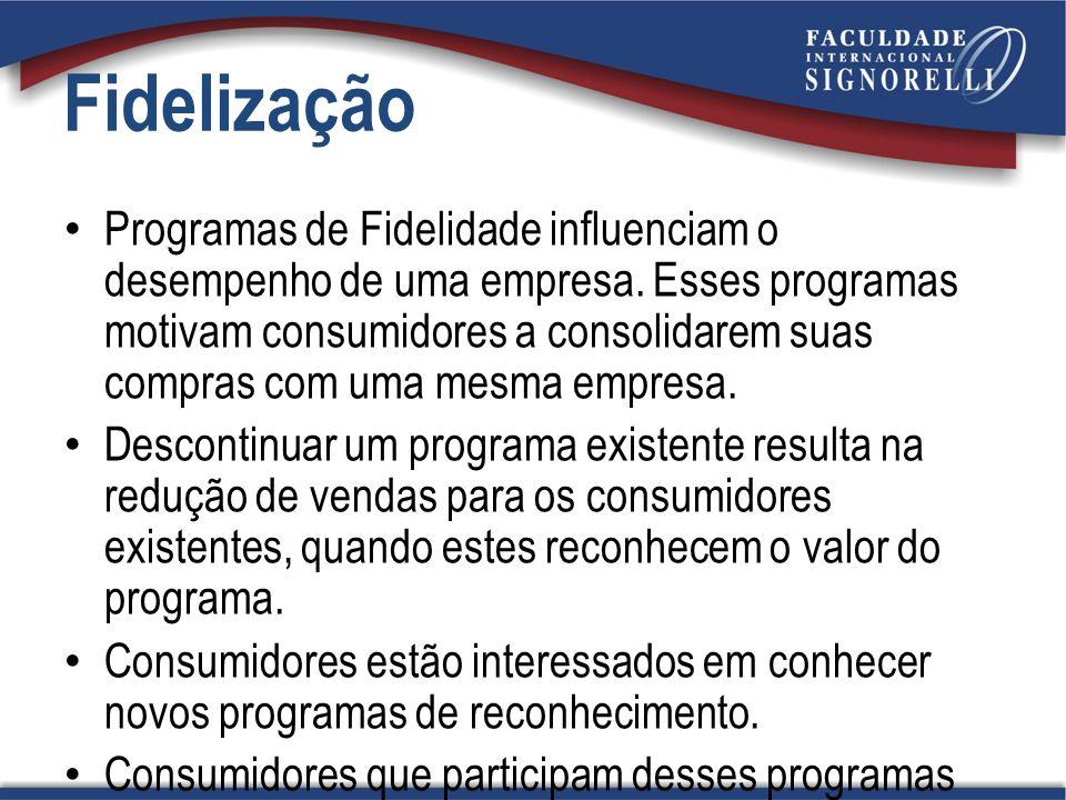 Programas de Fidelidade influenciam o desempenho de uma empresa. Esses programas motivam consumidores a consolidarem suas compras com uma mesma empres
