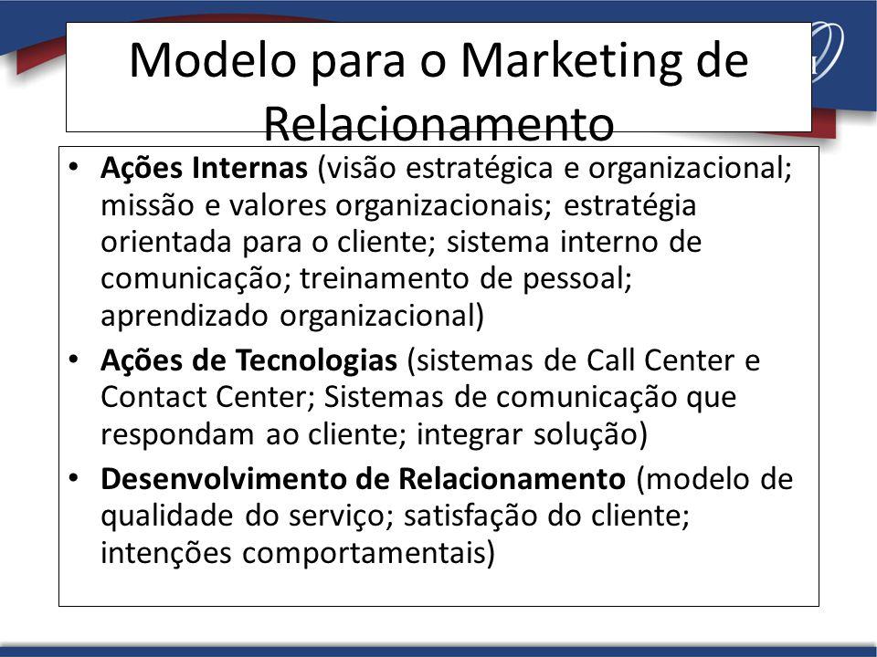 Modelo para o Marketing de Relacionamento Ações Internas (visão estratégica e organizacional; missão e valores organizacionais; estratégia orientada p