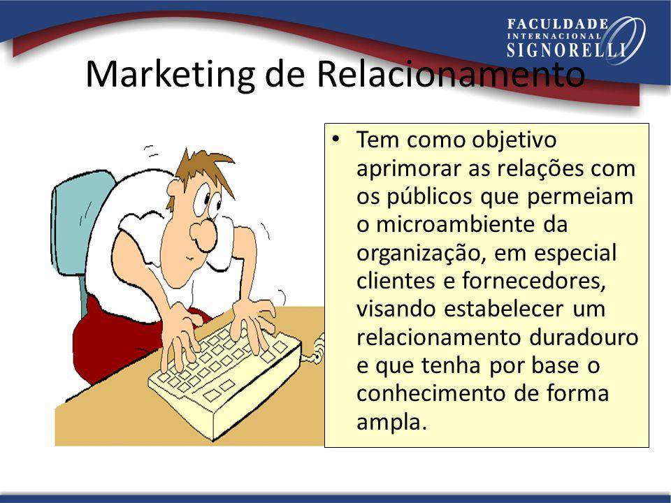 Marketing de Relacionamento Tem como objetivo aprimorar as relações com os públicos que permeiam o microambiente da organização, em especial clientes