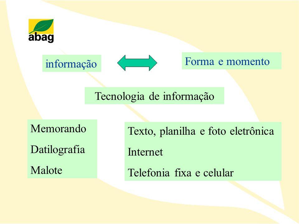 informação Forma e momento Tecnologia de informação Memorando Datilografia Malote Texto, planilha e foto eletrônica Internet Telefonia fixa e celular