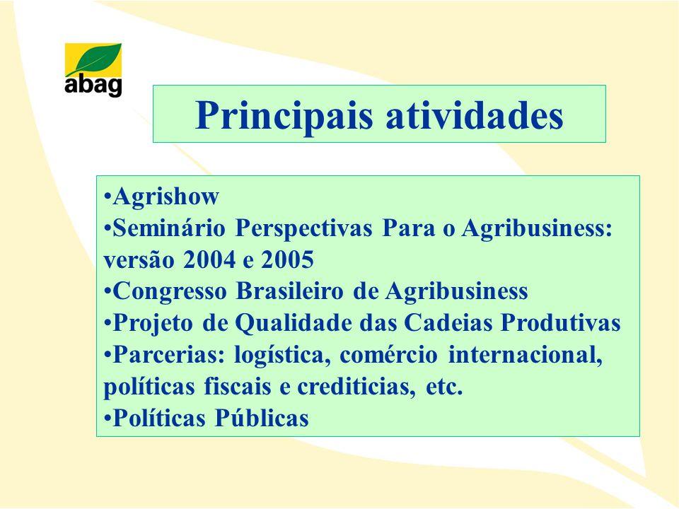 Principais atividades Agrishow Seminário Perspectivas Para o Agribusiness: versão 2004 e 2005 Congresso Brasileiro de Agribusiness Projeto de Qualidad
