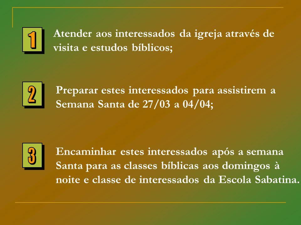 Atender aos interessados da igreja através de visita e estudos bíblicos; Preparar estes interessados para assistirem a Semana Santa de 27/03 a 04/04;