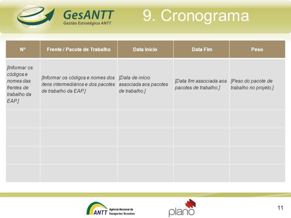 9. Cronograma NºFrente / Pacote de TrabalhoData InícioData FimPeso [Informar os códigos e nomes das frentes de trabalho da EAP.] [Informar os códigos
