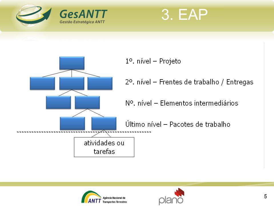 3. EAP 5