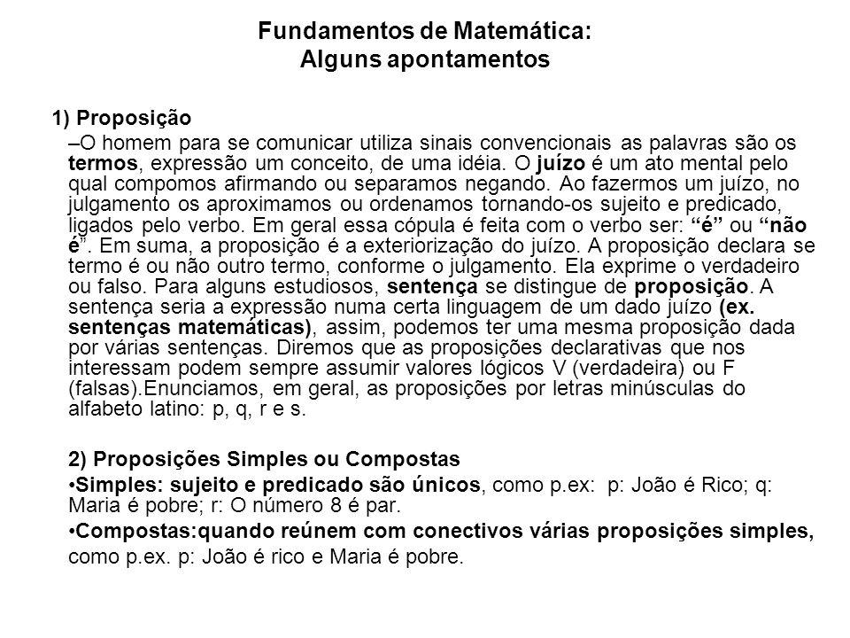 Fundamentos de Matemática: Alguns apontamentos 1) Proposição –O homem para se comunicar utiliza sinais convencionais as palavras são os termos, expres