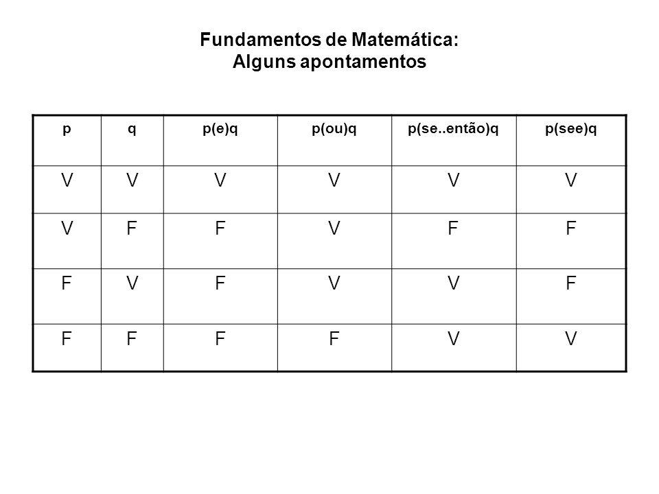 Fundamentos de Matemática: Alguns apontamentos pqp(e)qp(ou)qp(se..então)qp(see)q VVVVVV VFFVFF FVFVVF FFFFVV