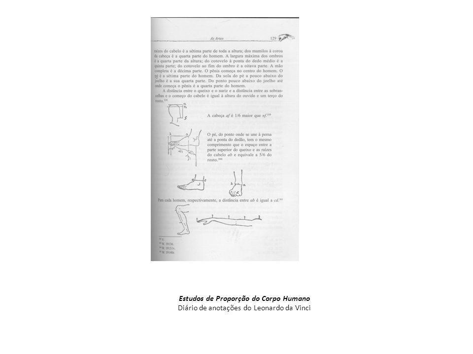 Estudos de Proporção do Corpo Humano Diário de anotações do Leonardo da Vinci