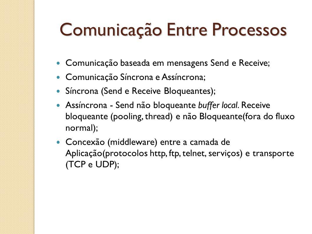 Comunicação Entre Processos Comunicação baseada em mensagens Send e Receive; Comunicação Síncrona e Assíncrona; Síncrona (Send e Receive Bloqueantes);