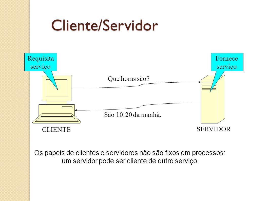 Cliente/Servidor Que horas são? São 10:20 da manhã. CLIENTE SERVIDOR Requisita serviço Fornece serviço Os papeis de clientes e servidores não são fixo