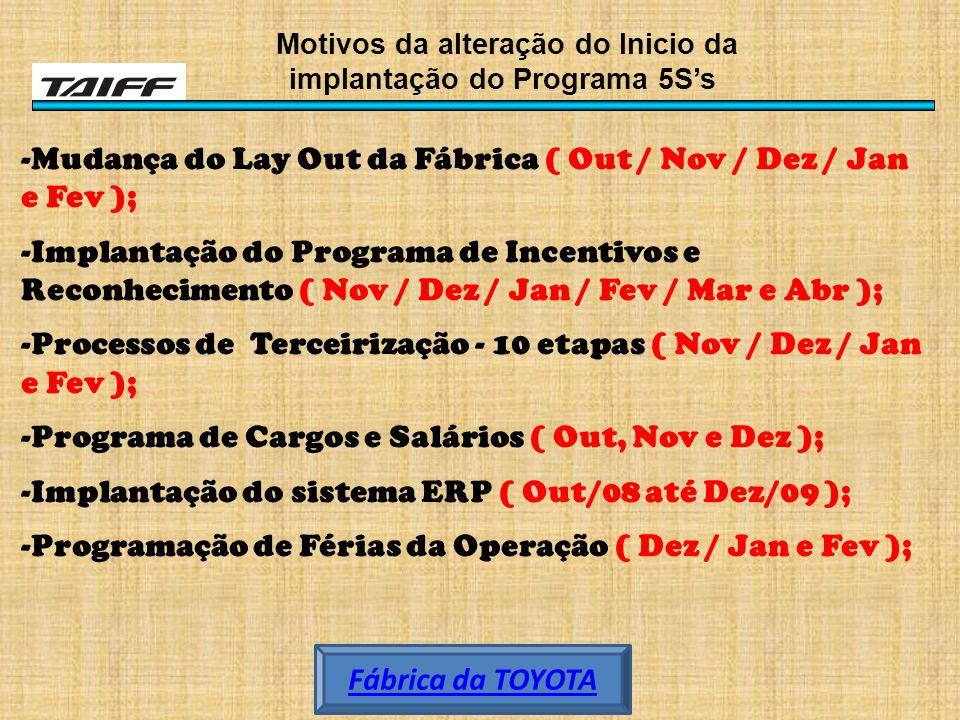 -Mudança do Lay Out da Fábrica ( Out / Nov / Dez / Jan e Fev ); -Implantação do Programa de Incentivos e Reconhecimento ( Nov / Dez / Jan / Fev / Mar e Abr ); -Processos de Terceirização - 10 etapas ( Nov / Dez / Jan e Fev ); -Programa de Cargos e Salários ( Out, Nov e Dez ); -Implantação do sistema ERP ( Out/08 até Dez/09 ); -Programação de Férias da Operação ( Dez / Jan e Fev ); Fábrica da TOYOTA Motivos da alteração do Inicio da implantação do Programa 5S's