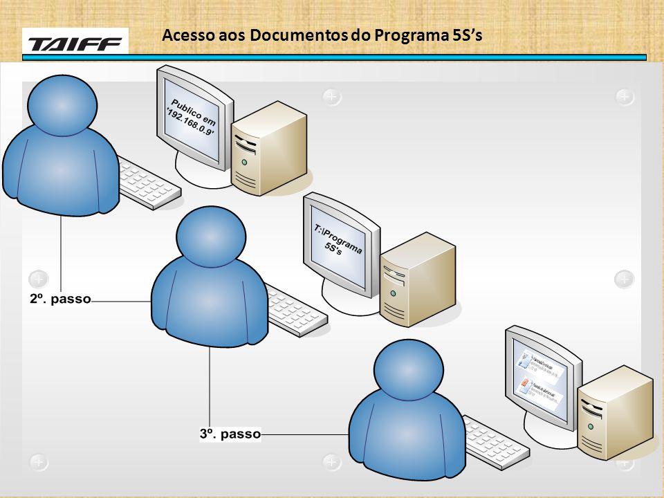 Acesso aos Documentos do Programa 5S's