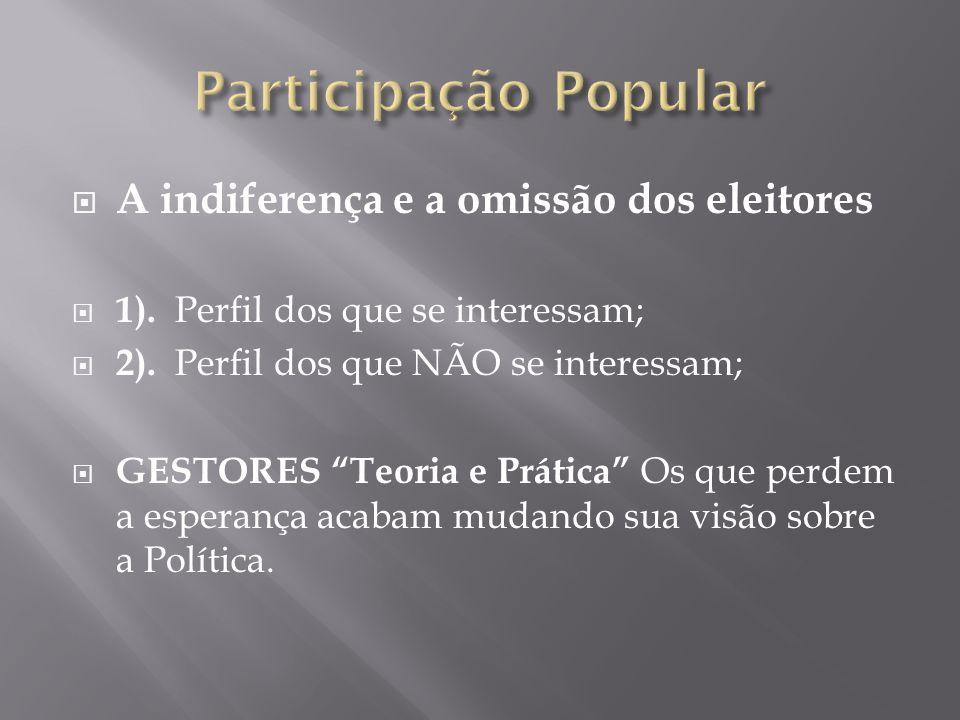 """ A indiferença e a omissão dos eleitores  1). Perfil dos que se interessam;  2). Perfil dos que NÃO se interessam;  GESTORES """"Teoria e Prática"""" Os"""