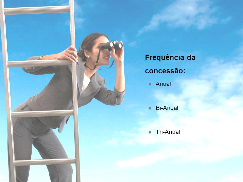 Copyright© 2009 HuggardCaine Consultoria e Gestão em RH.