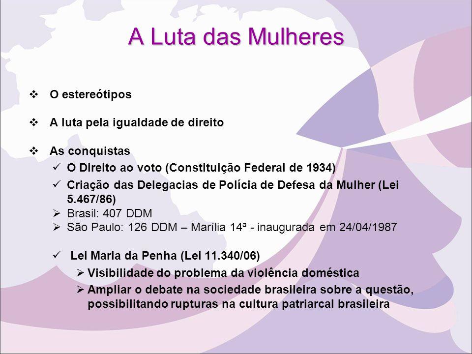 A Luta das Mulheres  O estereótipos  A luta pela igualdade de direito  As conquistas O Direito ao voto (Constituição Federal de 1934) Criação das D