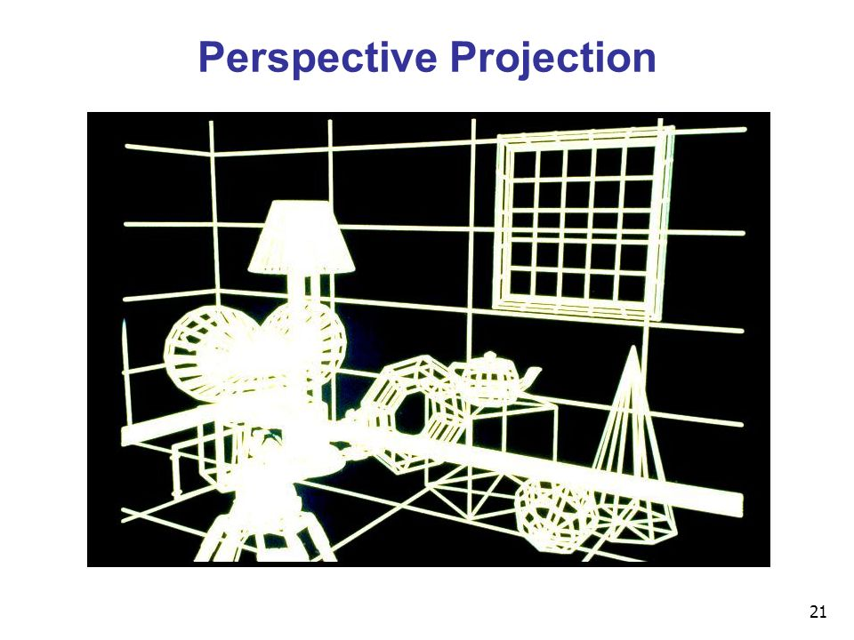 21 Perspective Projection
