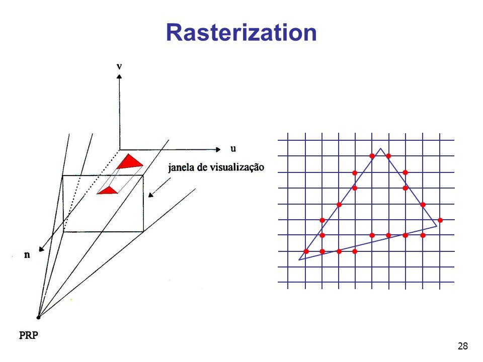 28 Rasterization