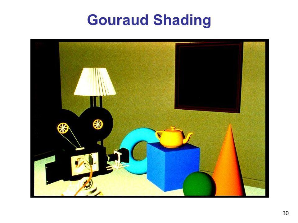 30 Gouraud Shading