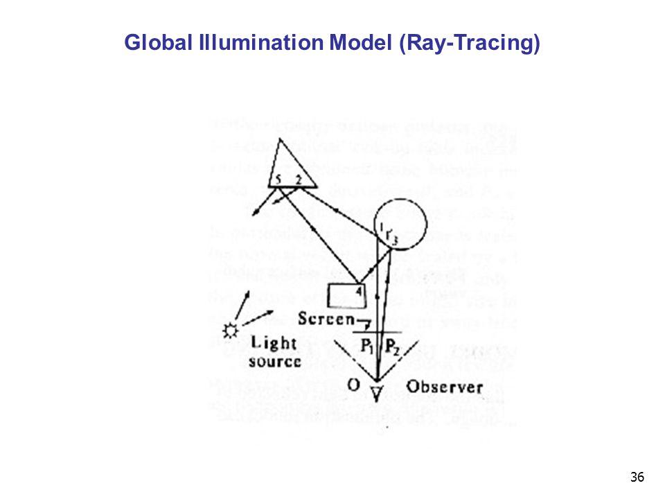 36 Global Illumination Model (Ray-Tracing)