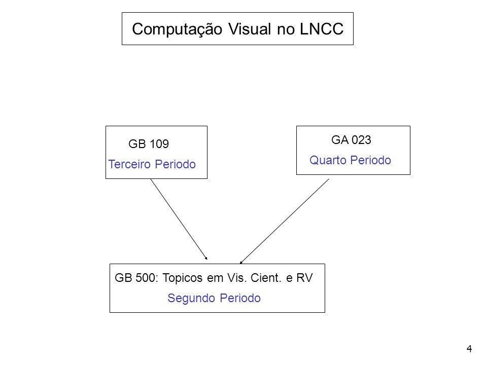 4 GB 109 GA 023 GB 500: Topicos em Vis. Cient. e RV Quarto Periodo Terceiro Periodo Segundo Periodo Computação Visual no LNCC